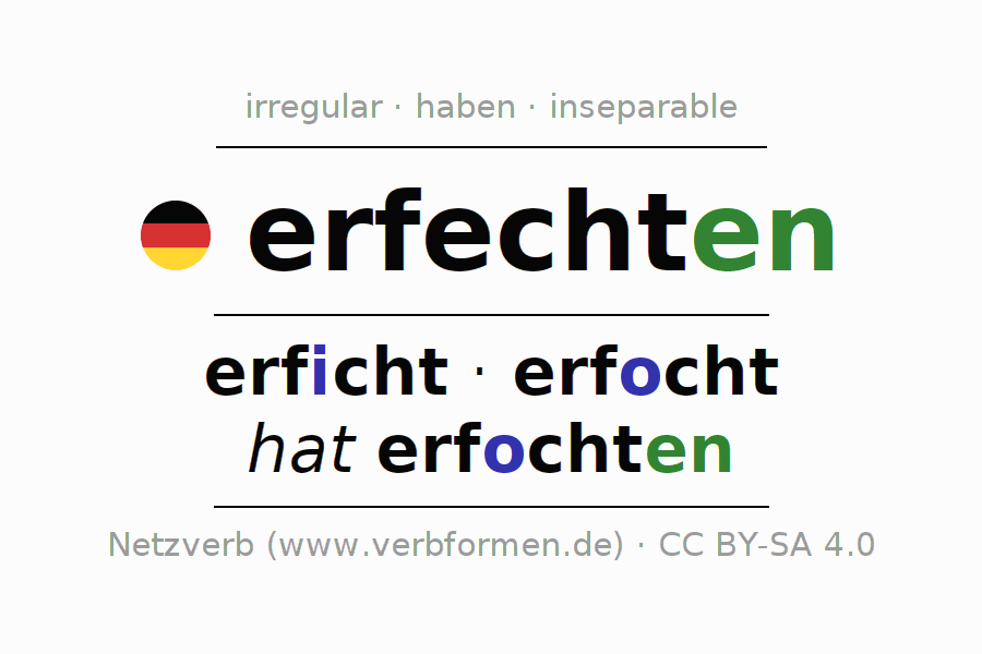 Conjugation of German verb erfechten