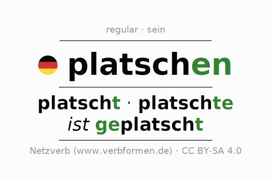 Conjugation of German verb platschen (ist)