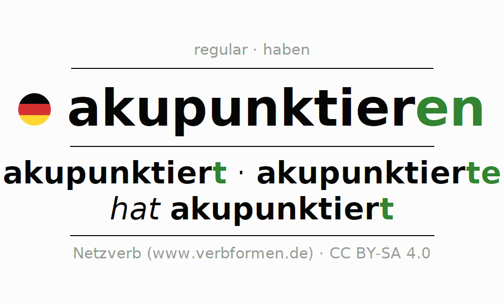 Entire conjugation of the German verb akupunktieren. All tenses and modes are clearly represented in a table.