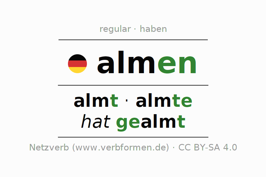 Entire conjugation of the German verb almen. All tenses are clearly represented in a table.