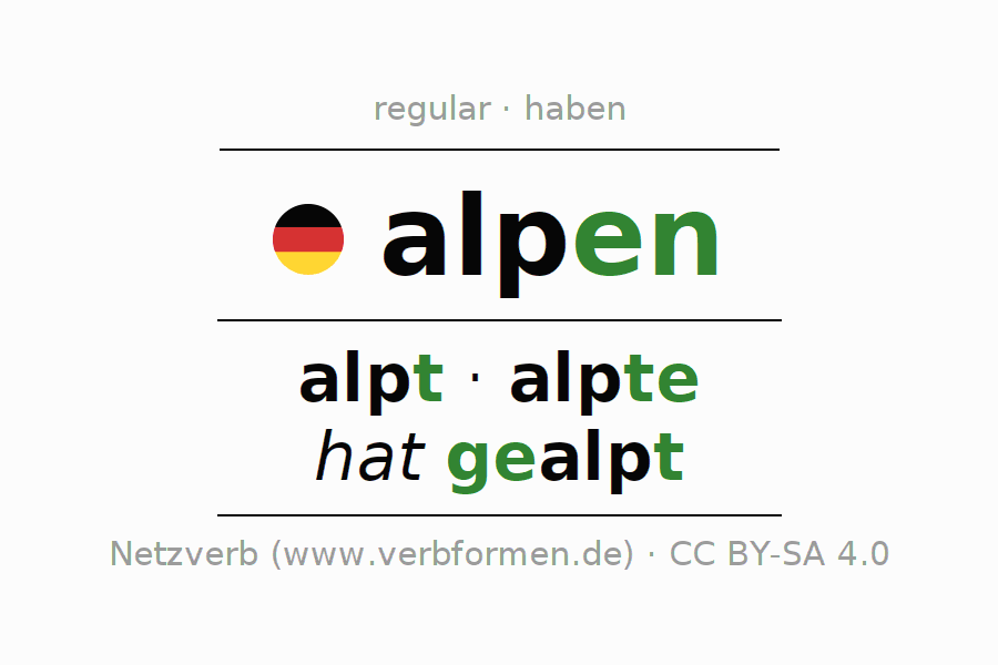 Entire conjugation of the German verb alpen. All tenses are clearly represented in a table.
