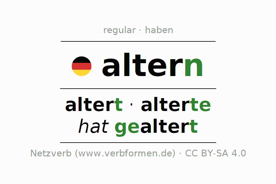 Entire conjugation of the German verb altern (ist). All tenses and modes are clearly represented in a table.