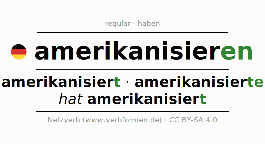 Entire conjugation of the German verb amerikanisieren. All tenses and modes are clearly represented in a table.