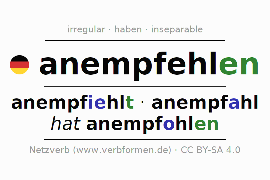 Conjugation of German verb anempfehlen