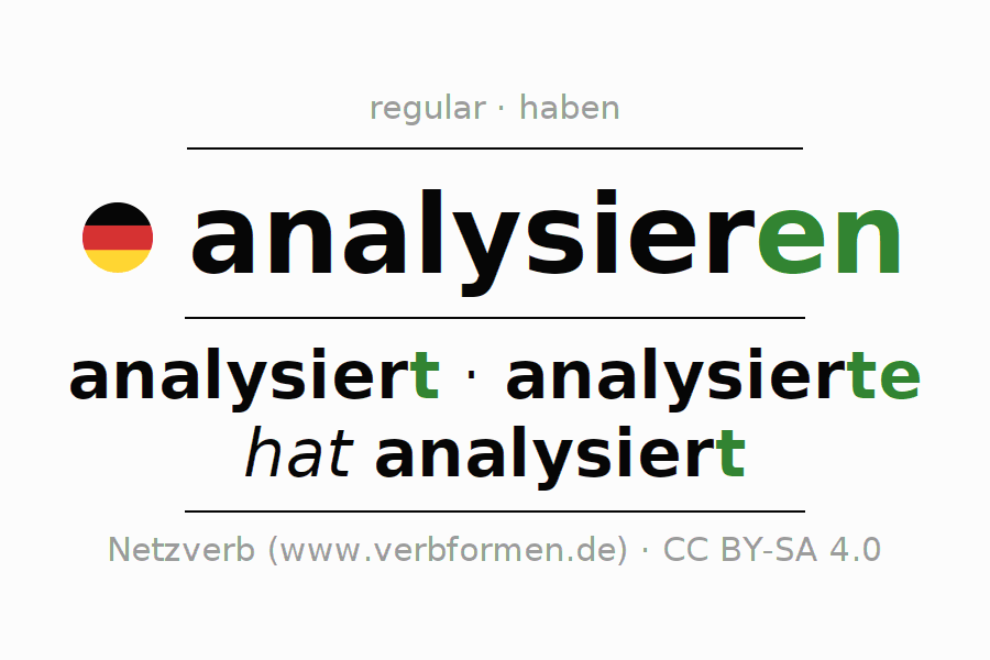 Conjugation of German verb analysieren