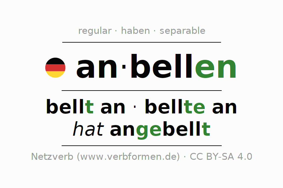 Entire conjugation of the German verb anbellen. All tenses are clearly represented in a table.