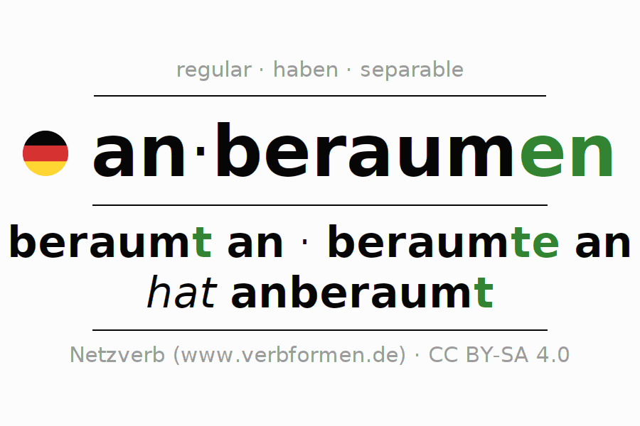 Entire conjugation of the German verb anberaumen. All tenses are clearly represented in a table.
