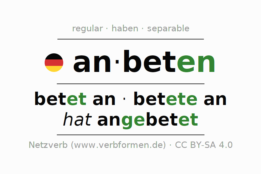 Entire conjugation of the German verb anbeten. All tenses and modes are clearly represented in a table.