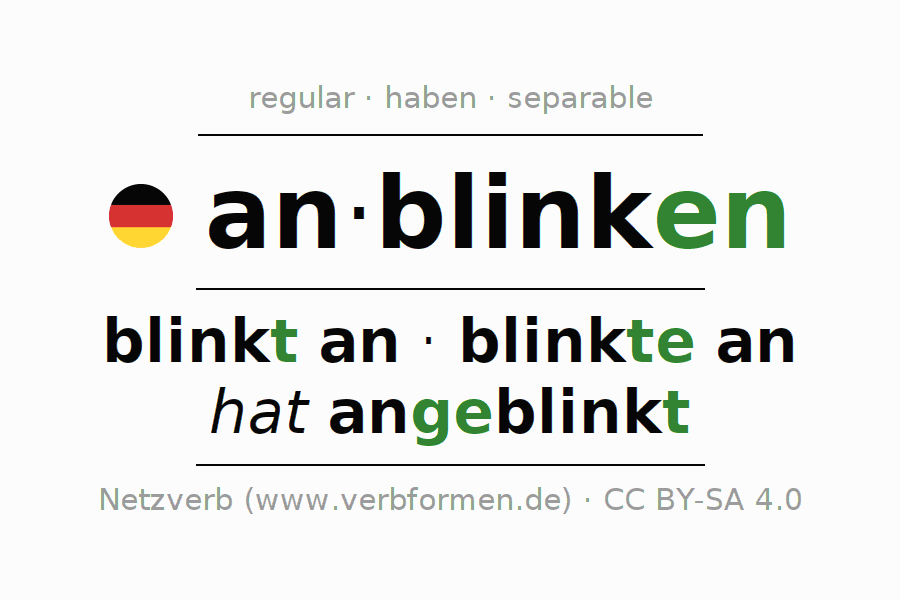 Entire conjugation of the German verb anblinken. All tenses are clearly represented in a table.