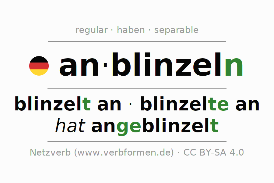 Entire conjugation of the German verb anblinzeln. All tenses and modes are clearly represented in a table.