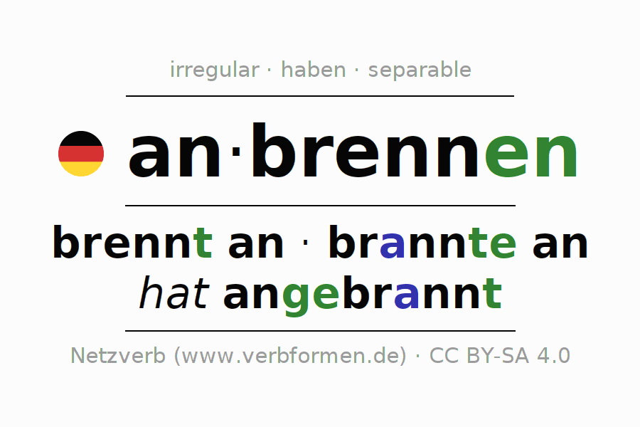 Conjugation of German verb anbrennen (hat)