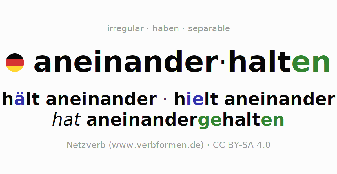 Conjugation of German verb aneinanderhalten