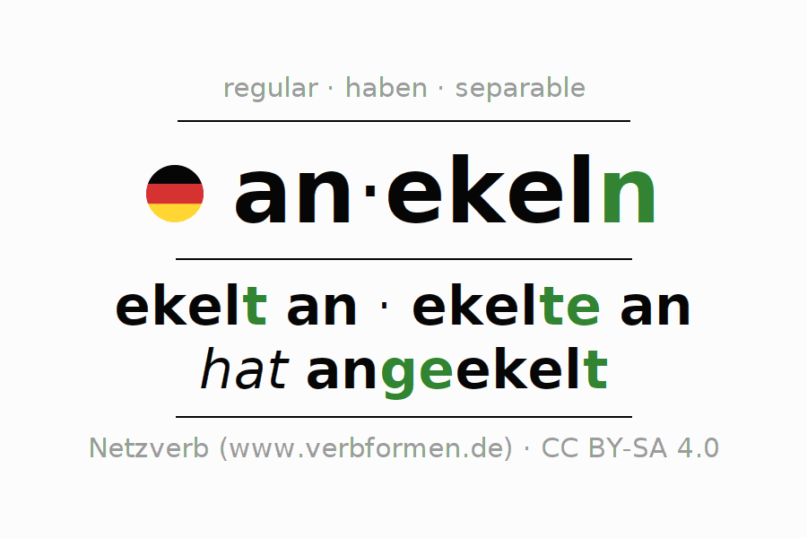 Conjugation of German verb anekeln