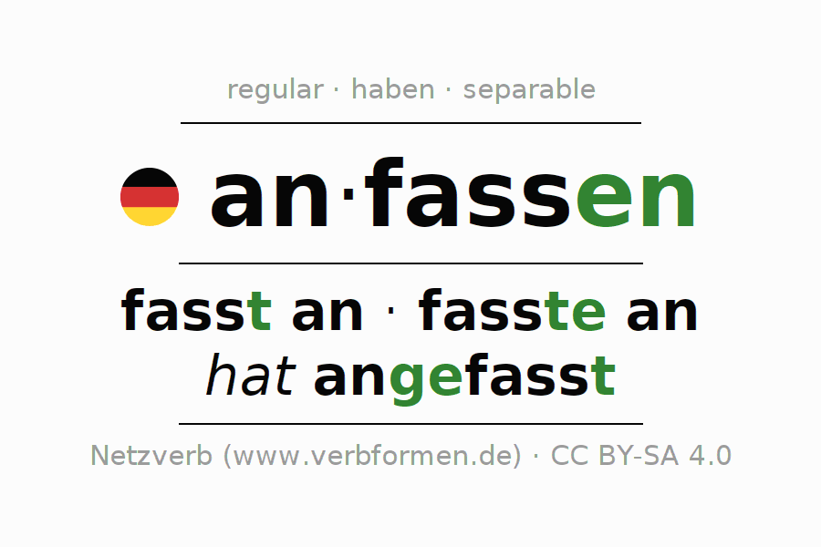 Conjugation of verb anfassen