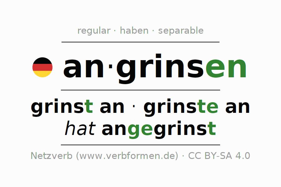 Entire conjugation of the German verb angrinsen. All tenses and modes are clearly represented in a table.