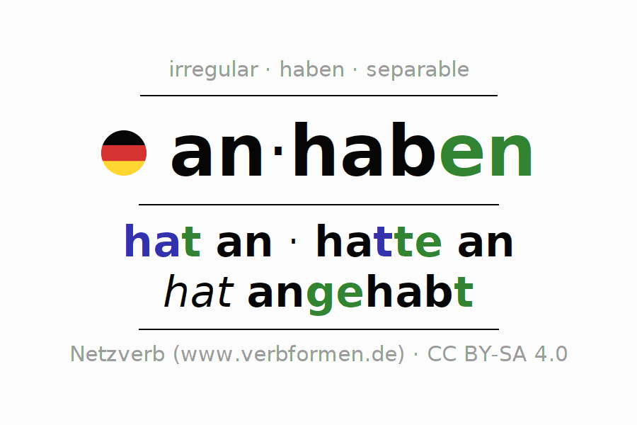 Entire conjugation of the German verb anhaben. All tenses and modes are clearly represented in a table.