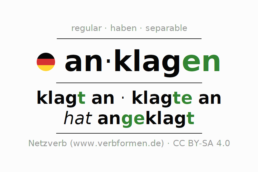 Entire conjugation of the German verb anklagen. All tenses are clearly represented in a table.