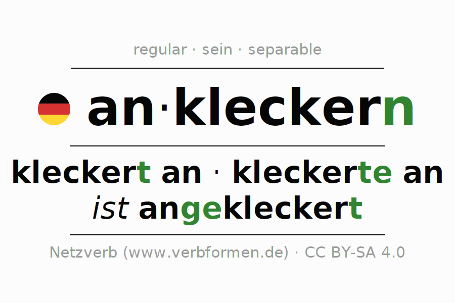 Conjugation of German verb ankleckern