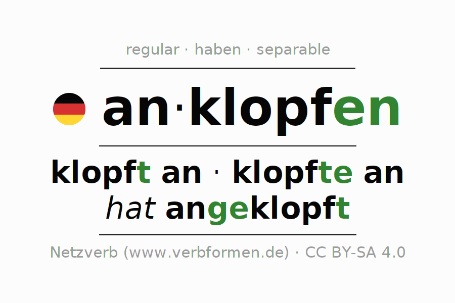 Entire conjugation of the German verb anklopfen. All tenses and modes are clearly represented in a table.