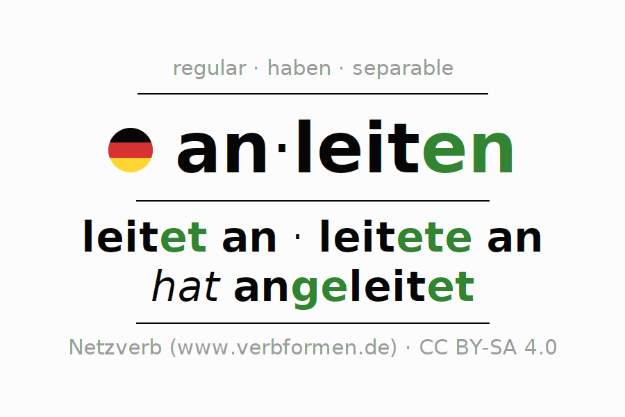Conjugation of German verb anleiten