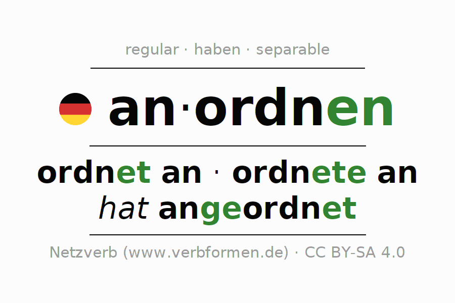 Entire conjugation of the German verb anordnen. All tenses and modes are clearly represented in a table.