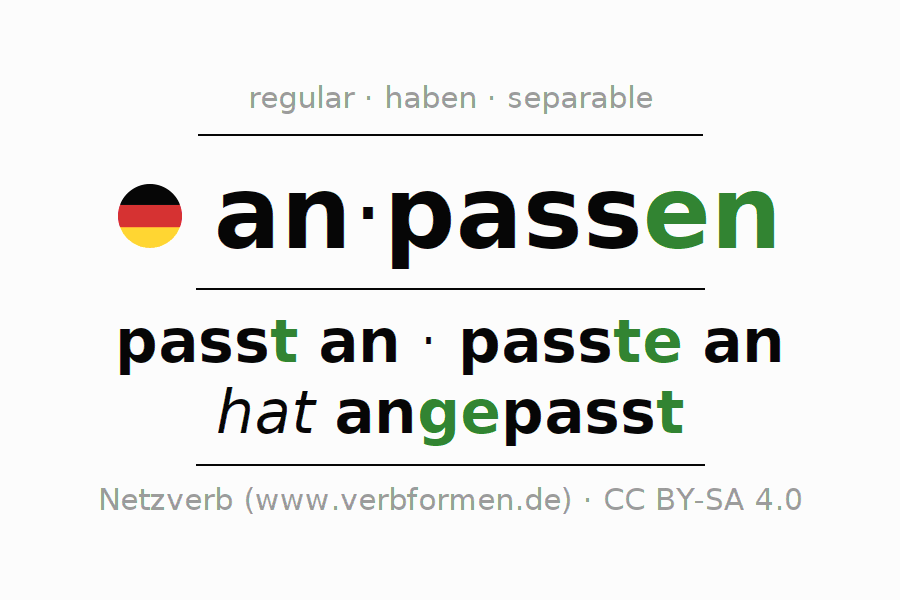 Entire conjugation of the German verb anpassen. All tenses and modes are clearly represented in a table.
