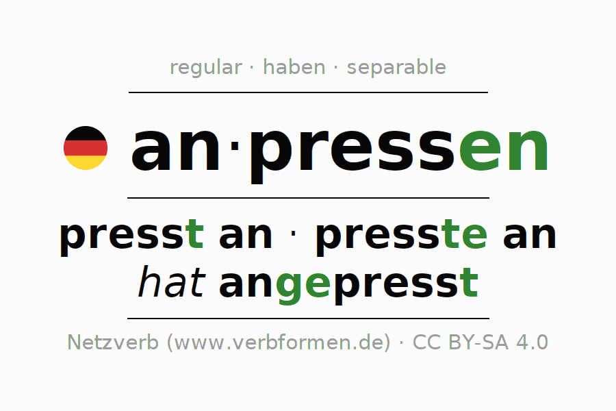 Entire conjugation of the German verb anpressen. All tenses are clearly represented in a table.