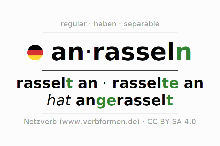Entire conjugation of the German verb anrasseln (ist). All tenses are clearly represented in a table.