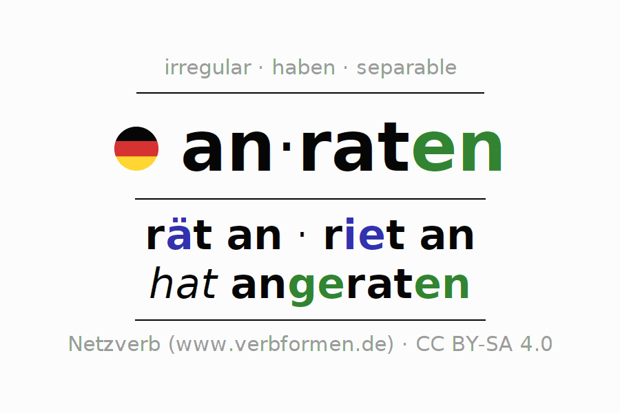 Conjugation of German verb anraten