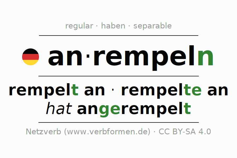 Entire conjugation of the German verb anrempeln. All tenses are clearly represented in a table.
