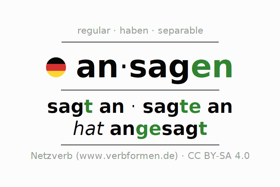 Entire conjugation of the German verb sich ansagen. All tenses are clearly represented in a table.