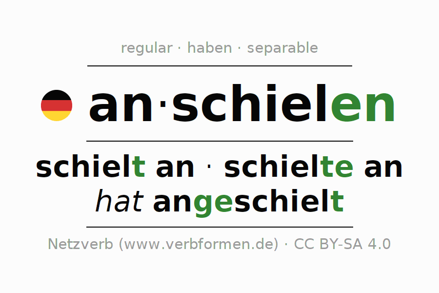Entire conjugation of the German verb anschielen. All tenses are clearly represented in a table.
