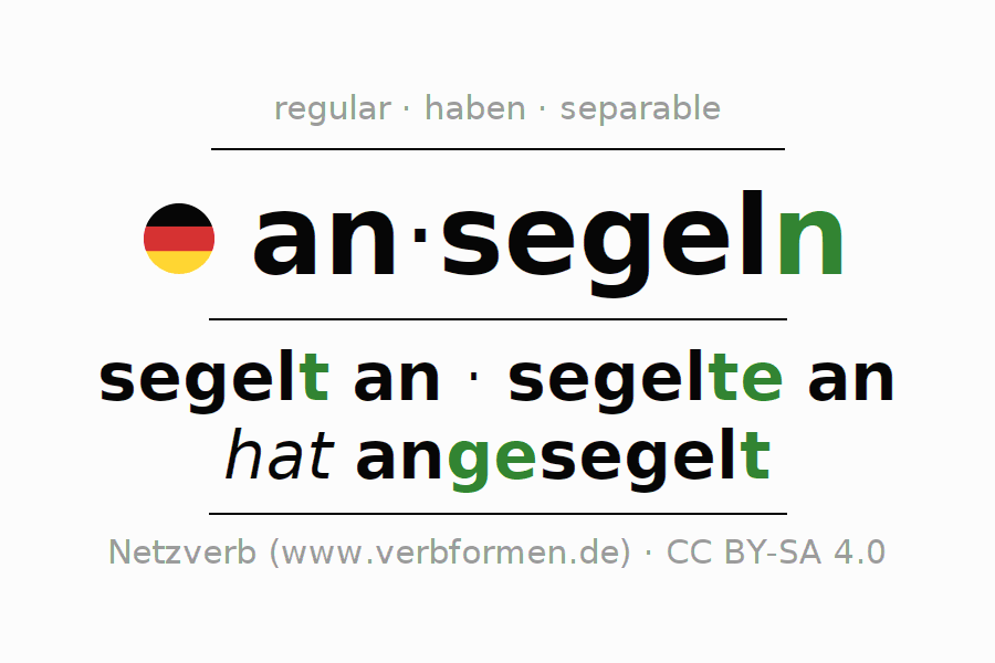 Conjugation of German verb ansegeln (hat)