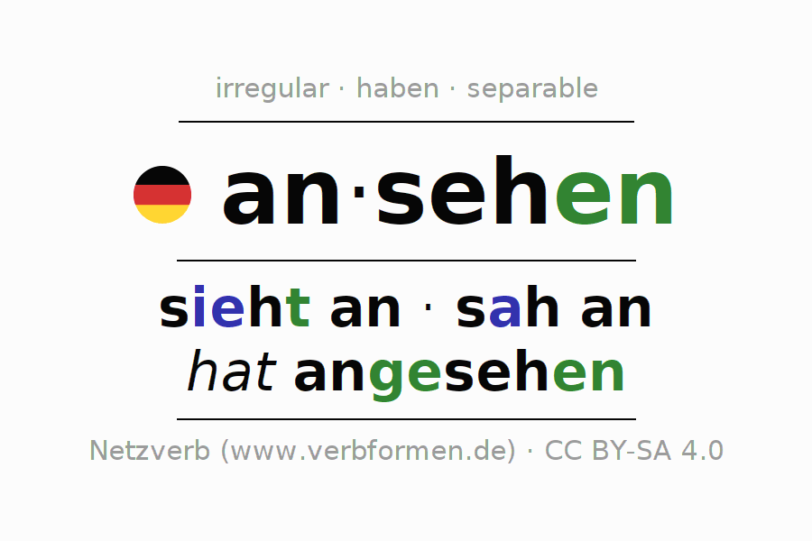 Entire conjugation of the German verb sich ansehen. All tenses and modes are clearly represented in a table.