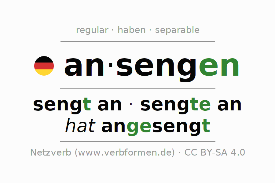 Entire conjugation of the German verb ansengen. All tenses and modes are clearly represented in a table.