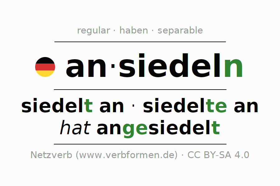Entire conjugation of the German verb ansiedeln. All tenses and modes are clearly represented in a table.