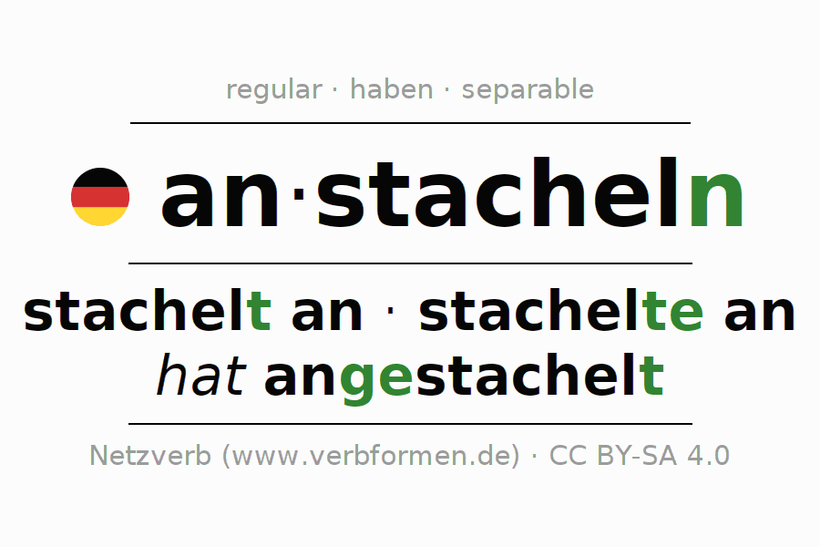 Conjugation of German verb anstacheln
