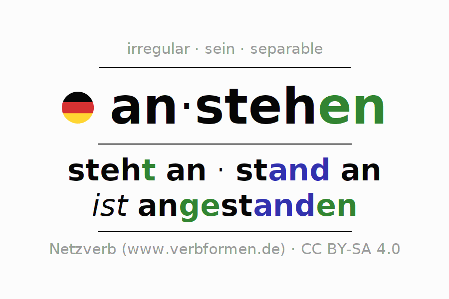 Entire conjugation of the German verb anstehen (hat). All tenses are clearly represented in a table.