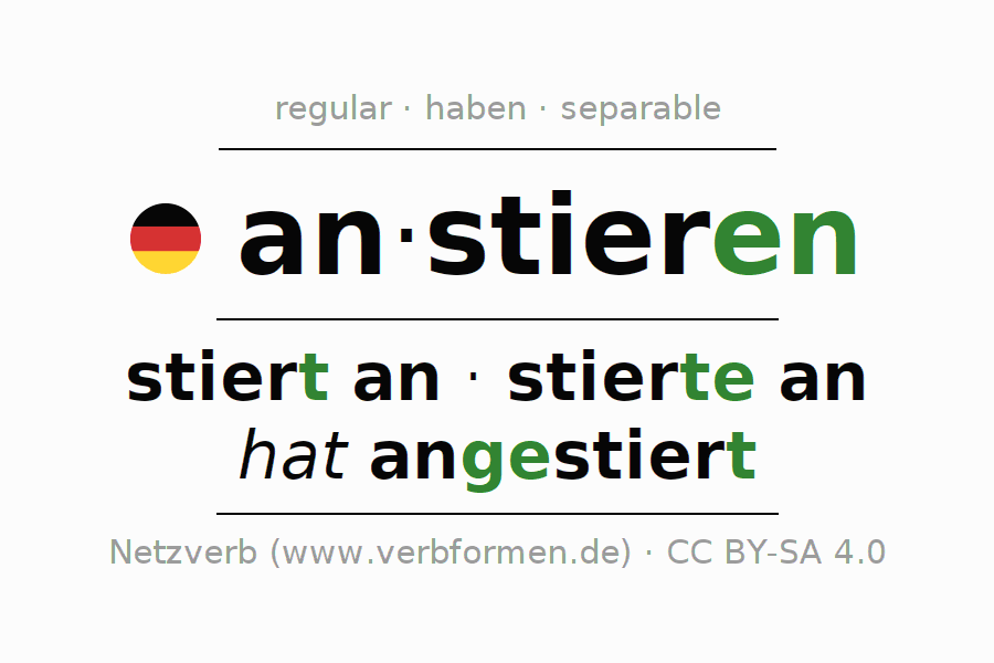 Entire conjugation of the German verb anstieren. All tenses and modes are clearly represented in a table.