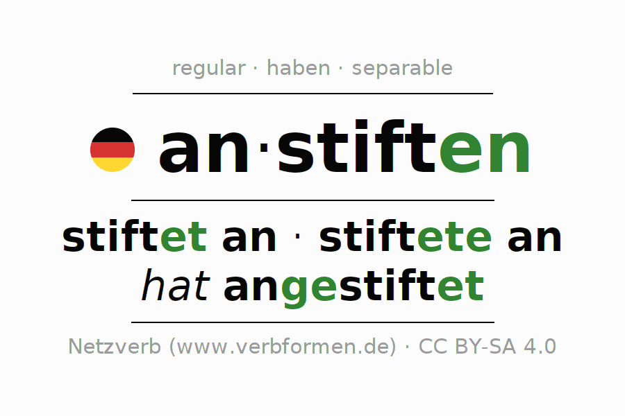 Entire conjugation of the German verb anstiften. All tenses and modes are clearly represented in a table.