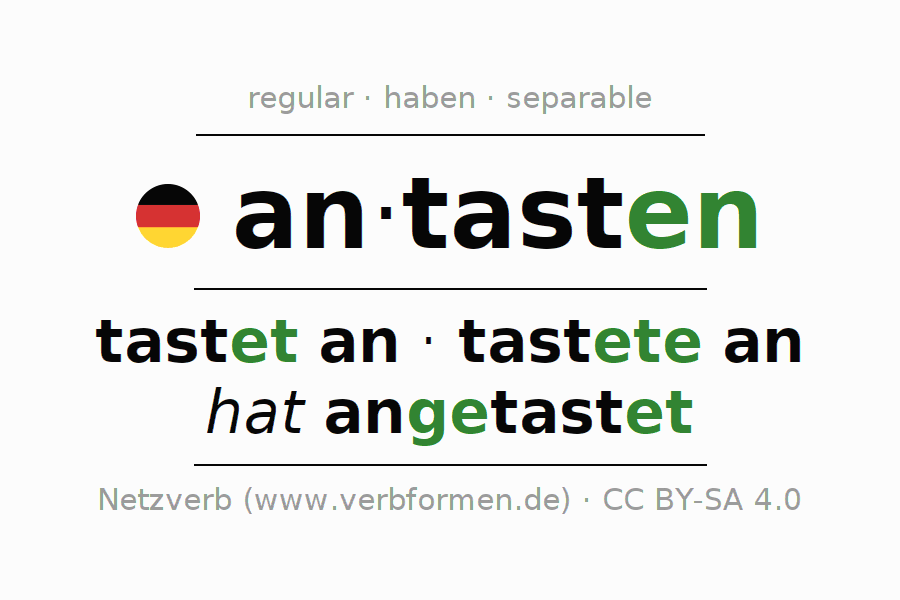 Entire conjugation of the German verb antasten. All tenses and modes are clearly represented in a table.