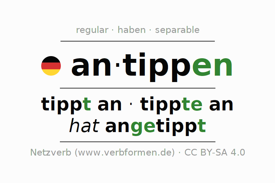 Entire conjugation of the German verb antippen. All tenses are clearly represented in a table.
