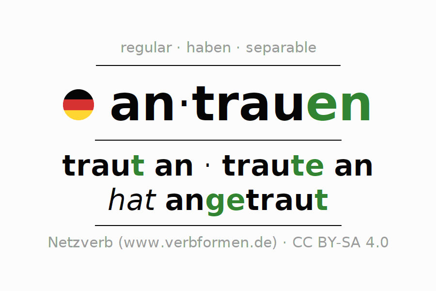 Entire conjugation of the German verb antrauen. All tenses and modes are clearly represented in a table.