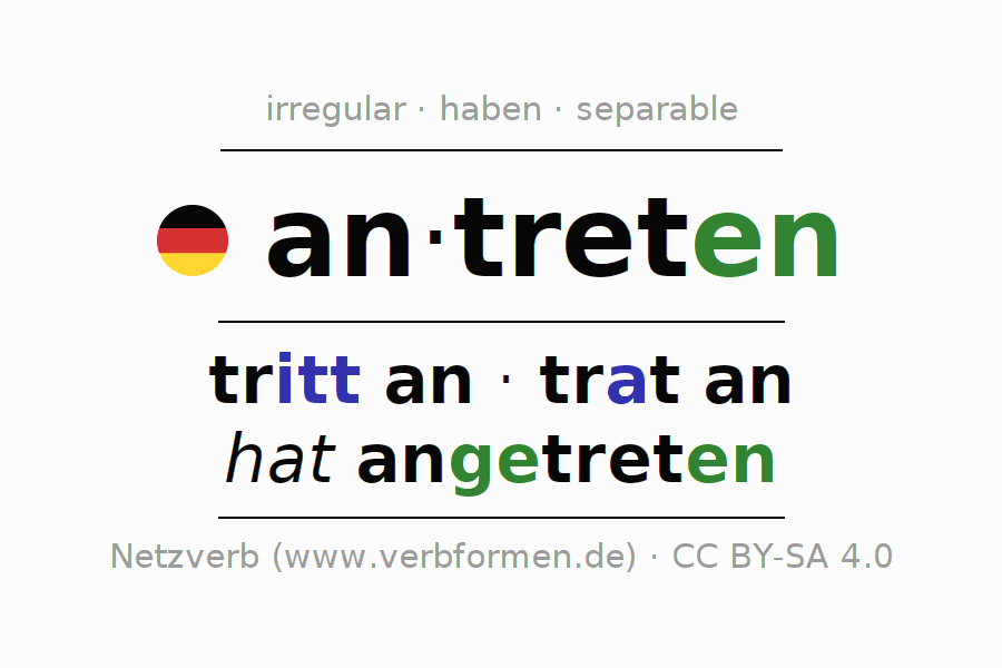 Entire conjugation of the German verb antreten (hat). All tenses are clearly represented in a table.