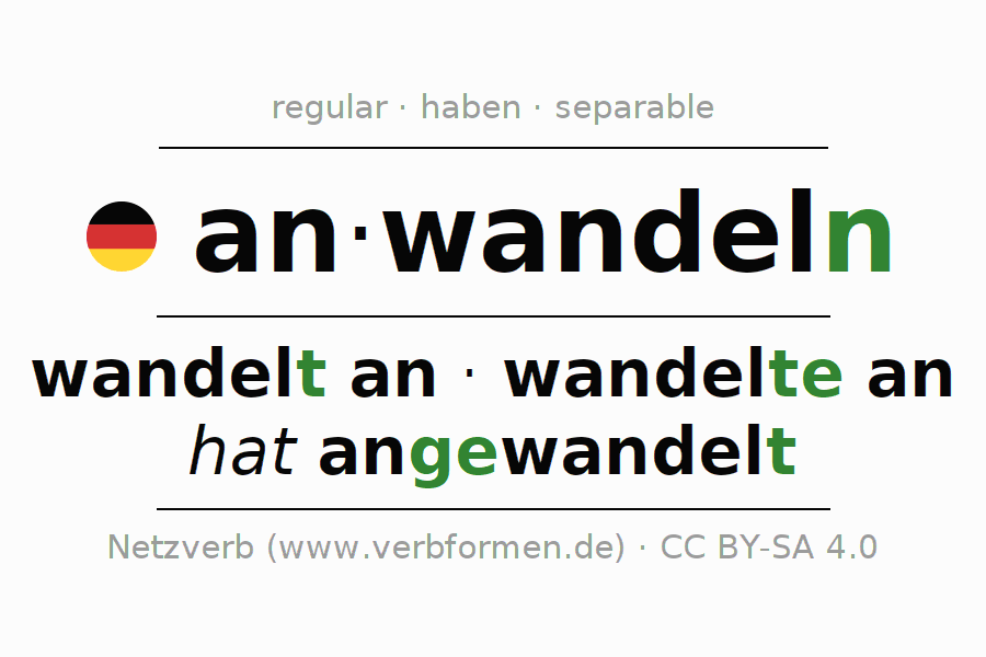 Conjugation of German verb anwandeln