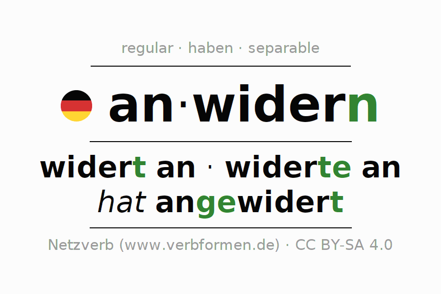 Conjugation of German verb anwidern