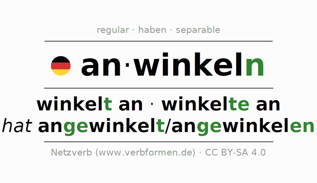 Entire conjugation of the German verb anwinkeln. All tenses are clearly represented in a table.