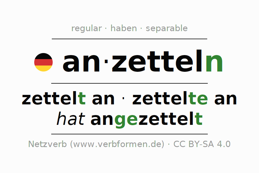 Conjugation of German verb anzetteln