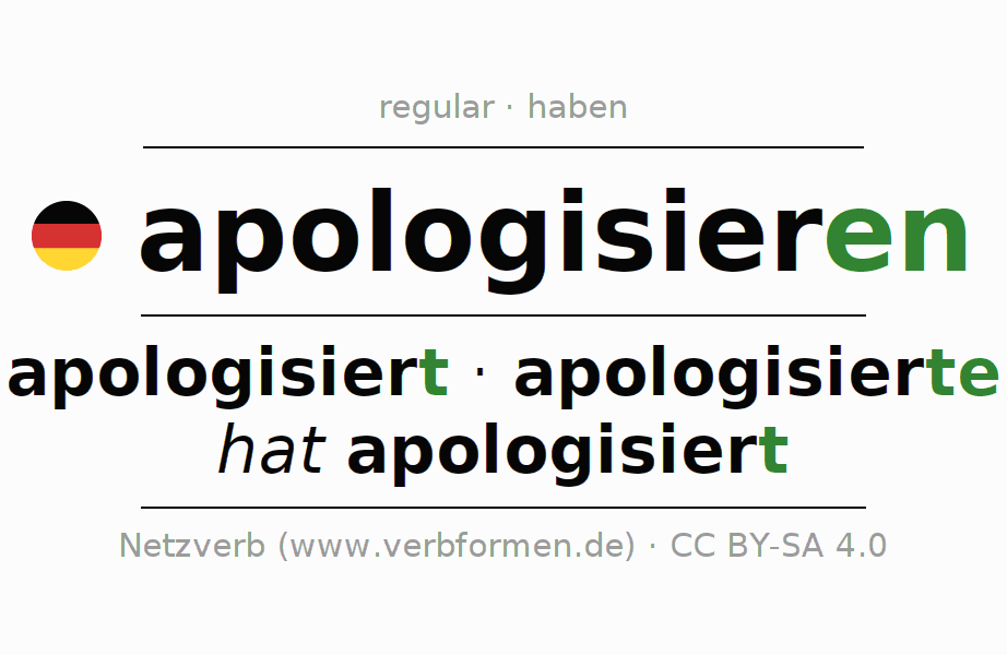 Entire conjugation of the German verb apologisieren. All tenses are clearly represented in a table.