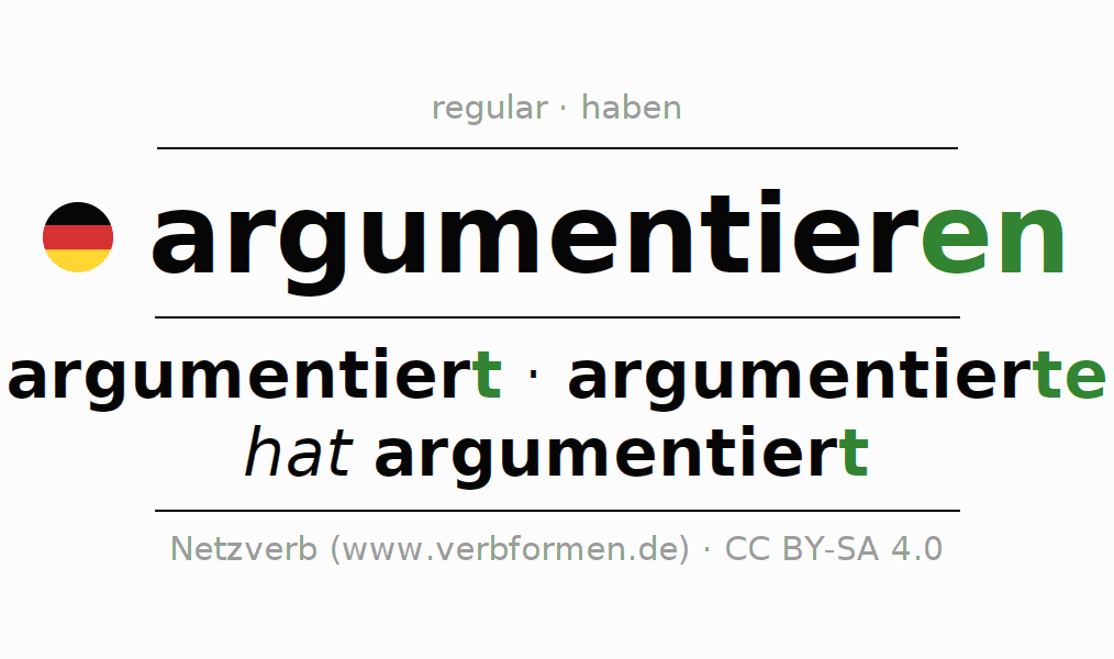 Entire conjugation of the German verb argumentieren. All tenses are clearly represented in a table.